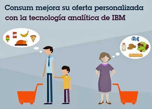 Consum personaliza su oferta y atiende mejor a sus clientes con soluciones de análisis de datos de IBM