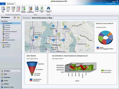 Microsoft Dynamic CRM revoluciona el modo en que colaboran los departamentos de marketing y ventas