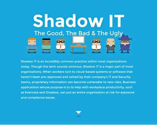 Shadow IT: Lo bueno, lo malo y lo feo