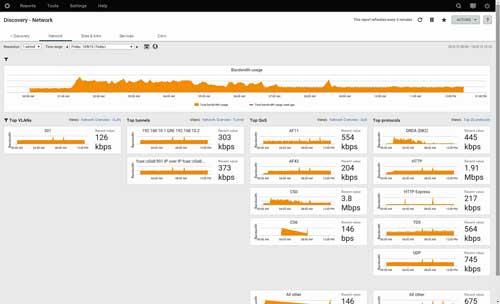 Virtual Network Visibility facilita el análisis del rendimiento y la resolución de problemas en los centros de datos virtuales