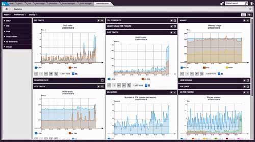 SOLIDserver 6.0 cuenta con una interfaz intuitiva, moderna y rápida para administrar grandes redes IP