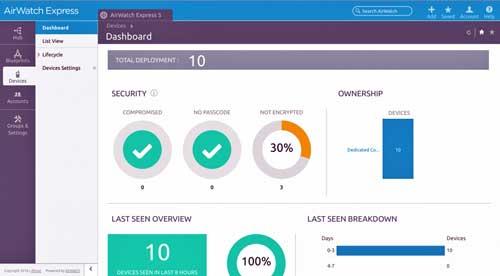 Movilidad: VMware lanza AirWatch Express, un MDM que facilita y simplifica la gestión y seguridad de dispositivos móviles