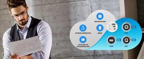 La plataforma Cloud Hosting Gestionado de Arsys aumenta o dispinuye sus recursos de forma flexible y en caliente, acompañando al proyecto en su evolución
