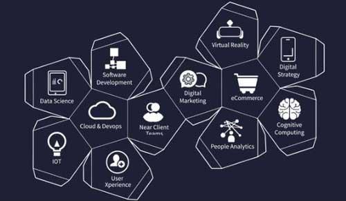 Con la disciplina de Internet de las Cosas, son doce las competencias  que conforman actualmente el núcleo de la oferta de Sngular