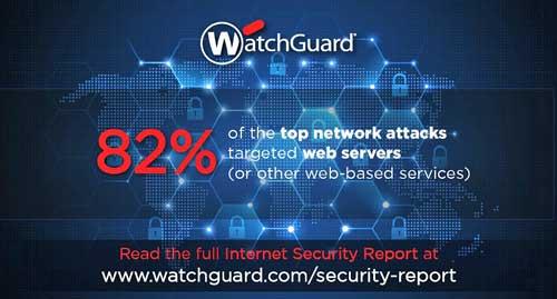 El Informe de Seguridad Internet de WatchGuard se basa en datos de Firebox Feed anónimos proporcionados por más de 26.500 dispositivos WatchGuard UTM activos