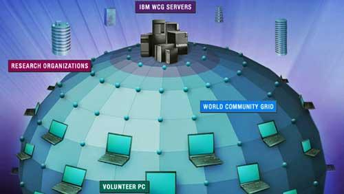 Clima y medioambiente: IBM contribuirá con recursos TI por valor de hasta 200 millones a proyectos de I+D