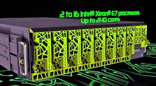 Bullion, el servidor x86 de gama alta de Atos, bate récords SPEC en capacidad y prestaciones