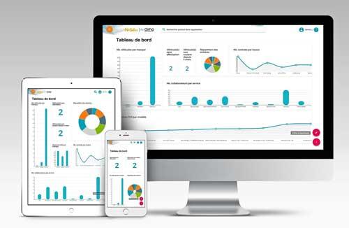 Notilus YourWay conecta automáticamente sus usuarios con todo un ecosistema de fabricantes, proveedores y herramientas de RR.HH. para optimizar el seguimiento de la flota de vehículos