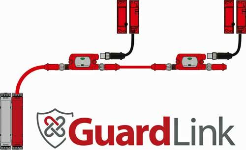 La tecnología GuardLink se integra e interopera con los relés y componentes Guardmaster de Allen-Bradley