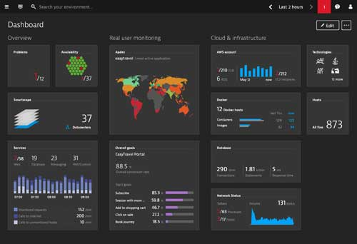 Dynatrace muestra los frutos de su alianza con Amazon Web Services en el AWS Summit