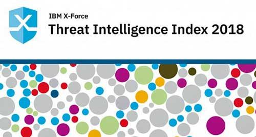 IBM X-Force Report: se reduce el número de registros comprometidos pero el ransomware ha costado 8.000 millones a las organizaciones