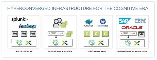 HCI: IBM y Nutanix diseñan una oferta hiperconvergente para cargas críticas