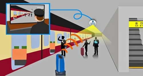 Samsung y KDDI aplican 5G en comunicaciones en 4K de videovigilancia en tiempo real