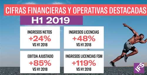 IFS: principales resultados de primer semestre de 2019 - Fuente: IFS