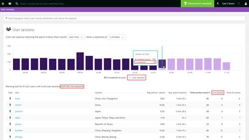 Proyecto OpenTelemetry: Google y Microsoft se asocian con Dynatrace para llevar estándares abiertos a sistemas cloud