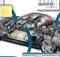 Mathworks actualiza su estilo de modelado para la industria del automóvil