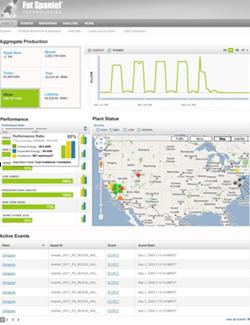 Pantalla de la plataforma Insight Platform de Fat Spaniel