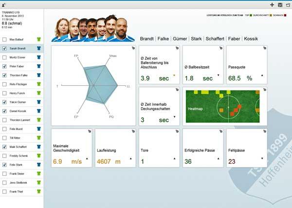 Análisis de entrenamientos con SAP Sport One